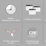 Яндекс и поведенческие факторы ранжирования